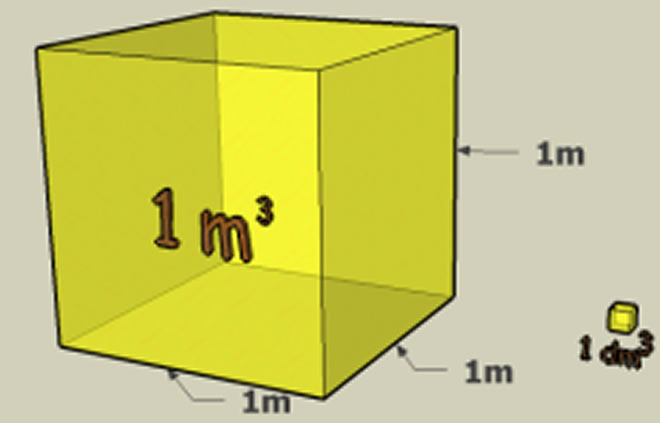 Como calcular o metro c bico m for Cuantas tilapias por metro cubico